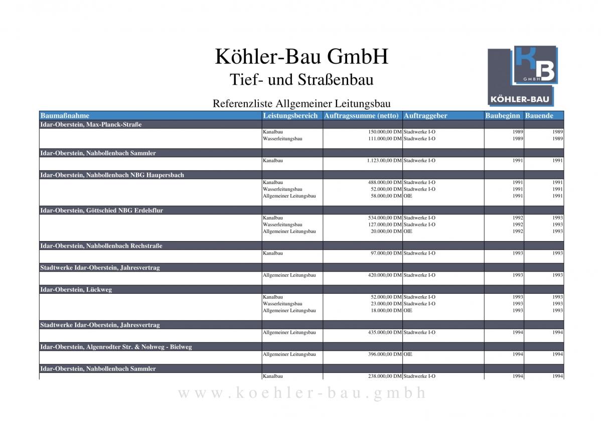 Referenzliste_koehler-bau_allg-Leitungsbau-01