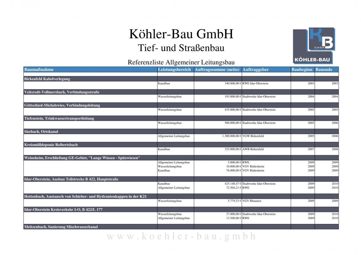Referenzliste_koehler-bau_allg-Leitungsbau-03