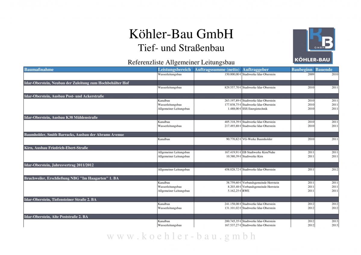 Referenzliste_koehler-bau_allg-Leitungsbau-04