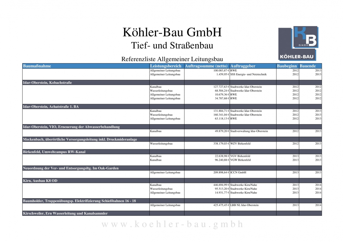 Referenzliste_koehler-bau_allg-Leitungsbau-05