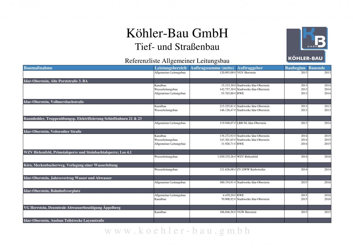 Referenzliste_koehler-bau_allg-Leitungsbau-06