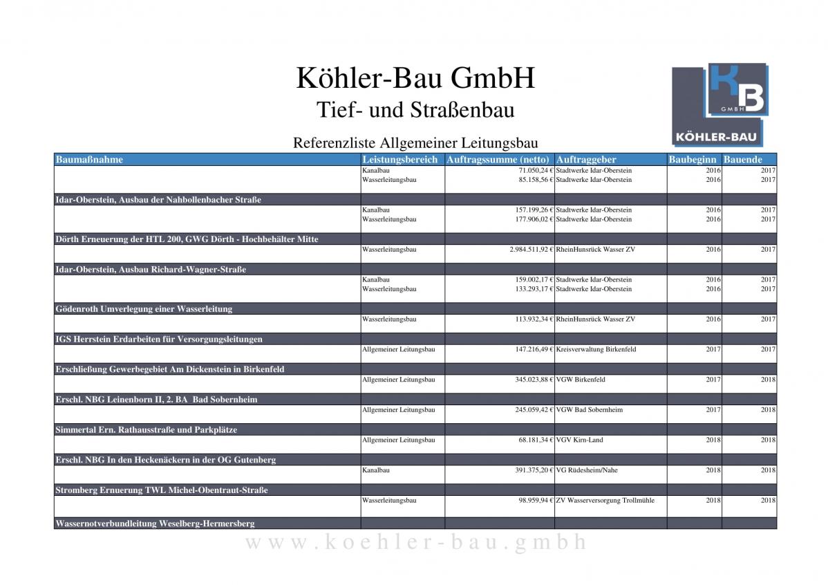 Referenzliste_koehler-bau_allg-Leitungsbau-08