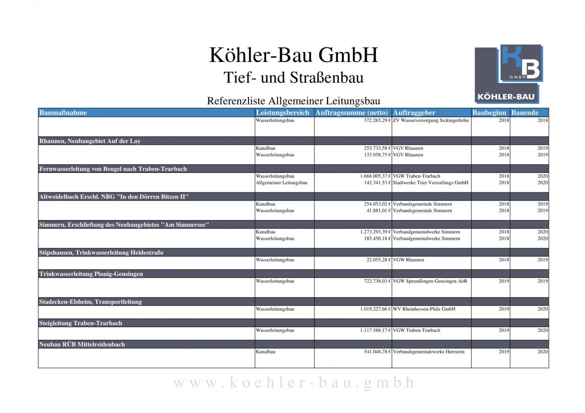 Referenzliste_koehler-bau_allg-Leitungsbau-09