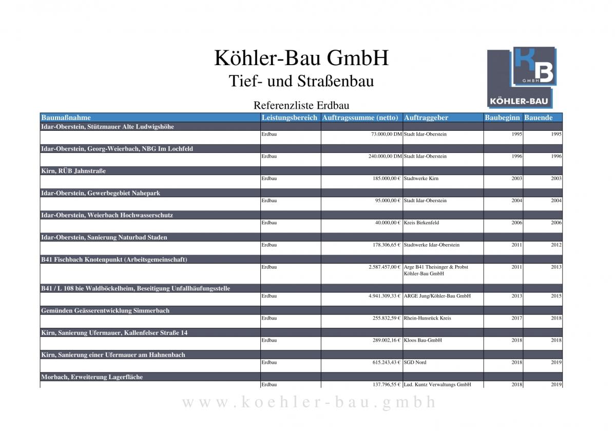 Referenzliste_koehler-bau_Erdbau-01