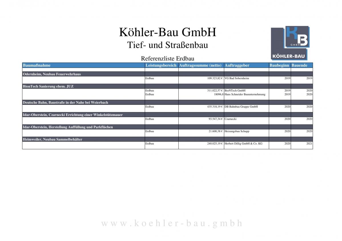 Referenzliste_koehler-bau_Erdbau-02