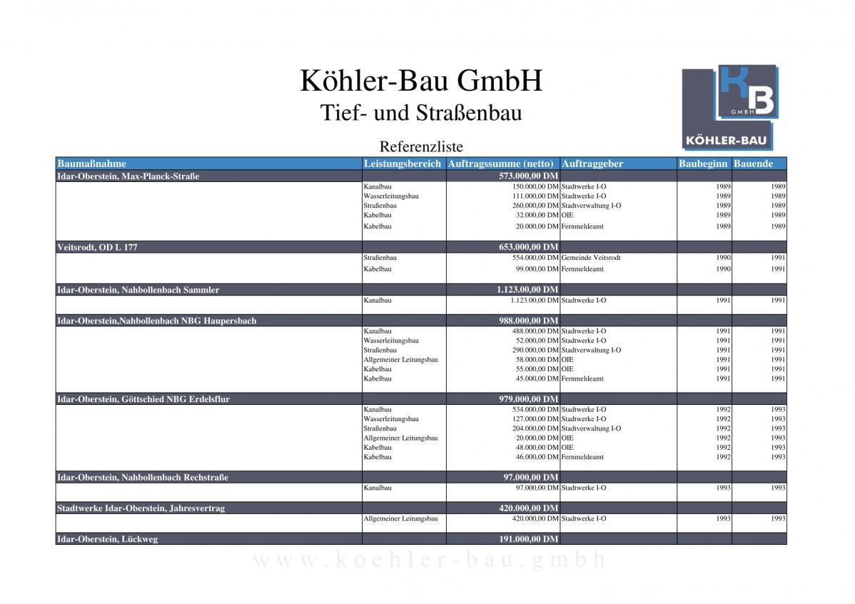 Referenzliste_koehler-bau_gesamt-01