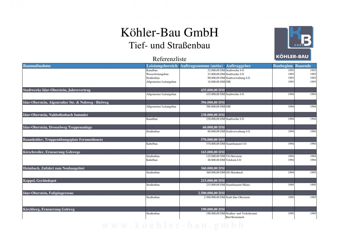 Referenzliste_koehler-bau_gesamt-02