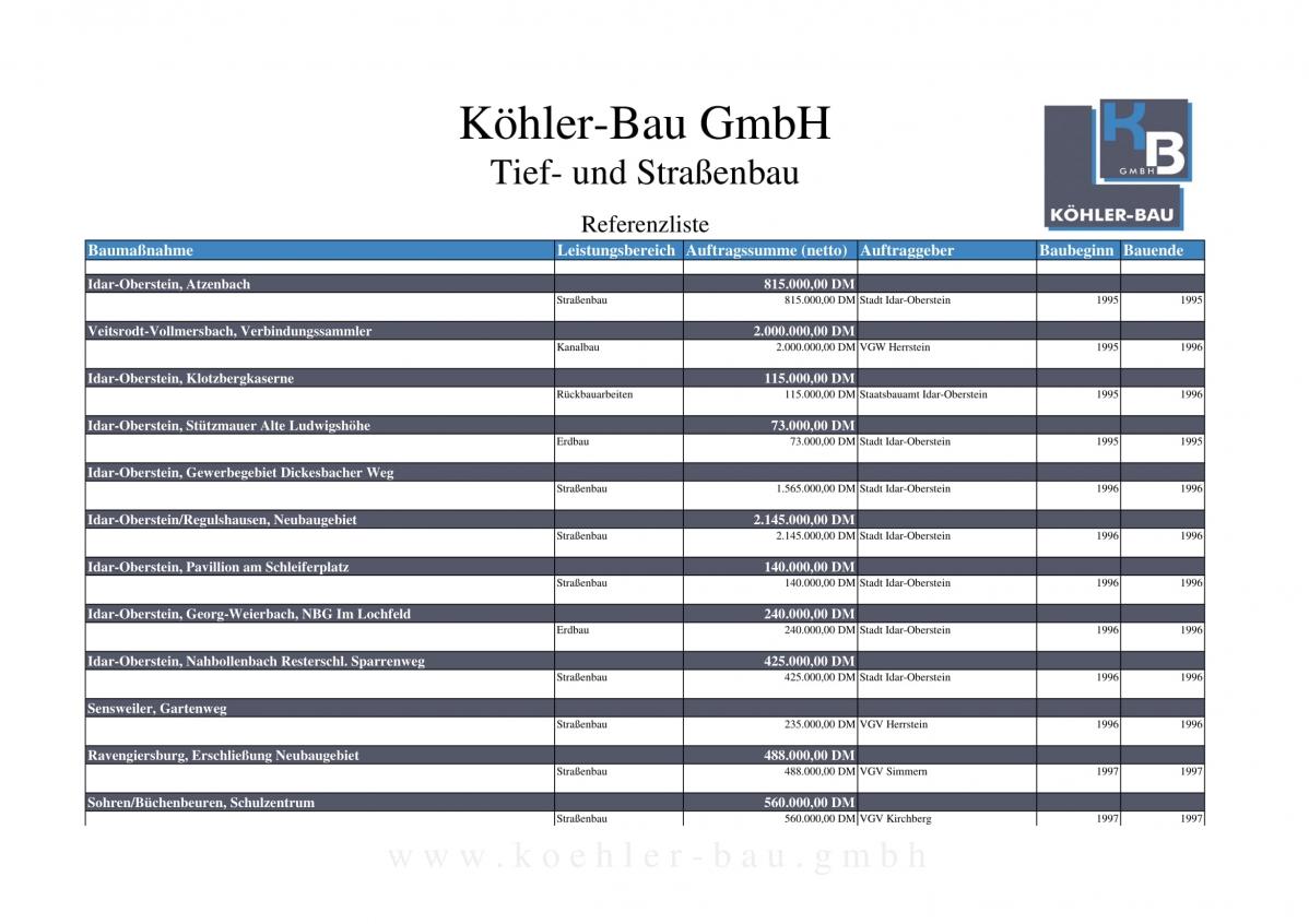 Referenzliste_koehler-bau_gesamt-03