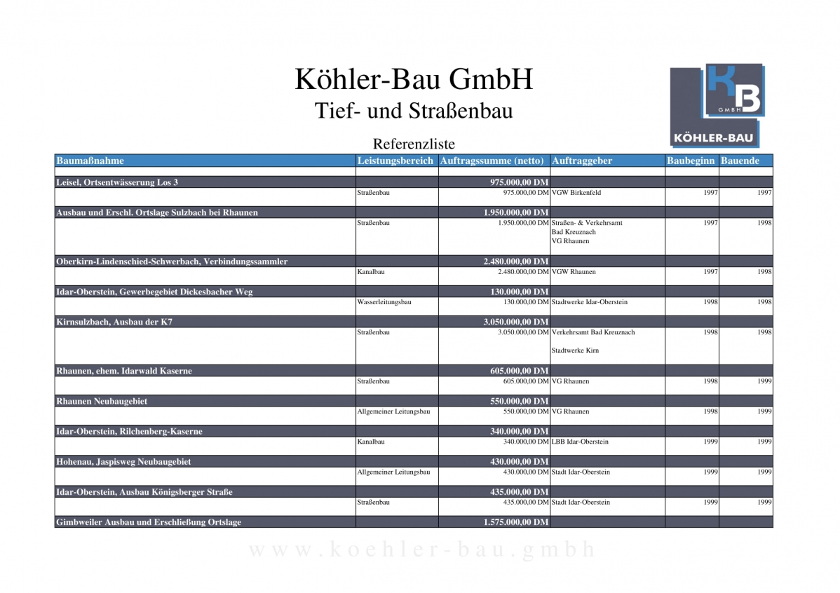 Referenzliste_koehler-bau_gesamt-04