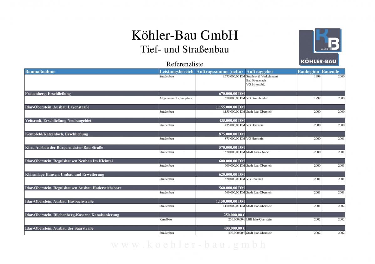 Referenzliste_koehler-bau_gesamt-05