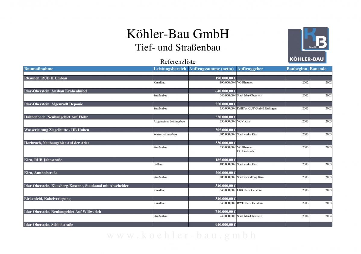 Referenzliste_koehler-bau_gesamt-06