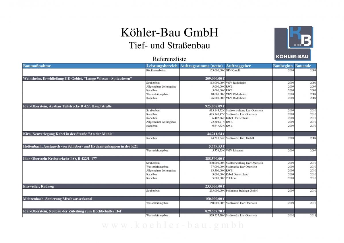 Referenzliste_koehler-bau_gesamt-09