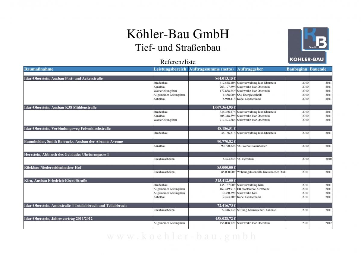 Referenzliste_koehler-bau_gesamt-10