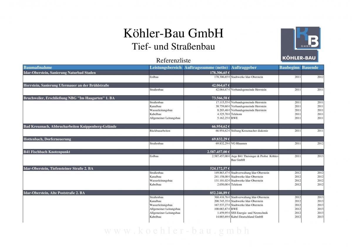 Referenzliste_koehler-bau_gesamt-11
