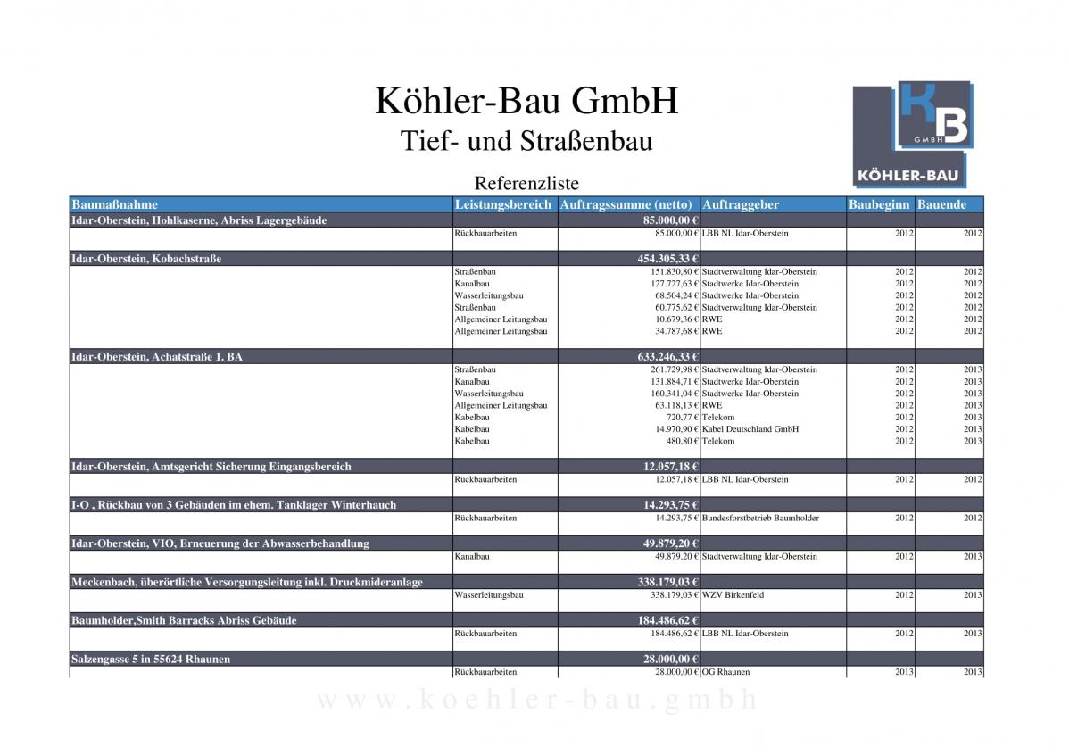 Referenzliste_koehler-bau_gesamt-12