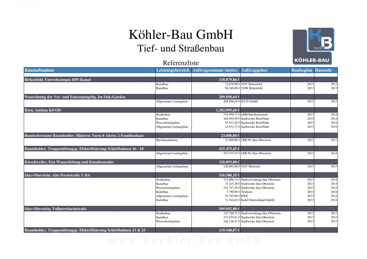 Referenzliste_koehler-bau_gesamt-13