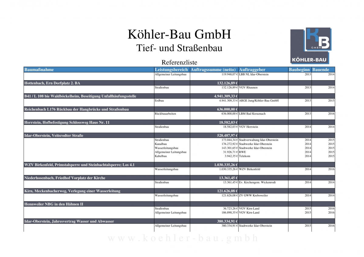 Referenzliste_koehler-bau_gesamt-14