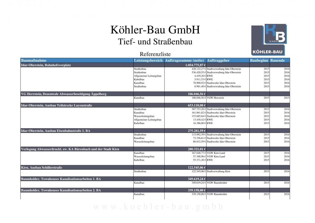 Referenzliste_koehler-bau_gesamt-15