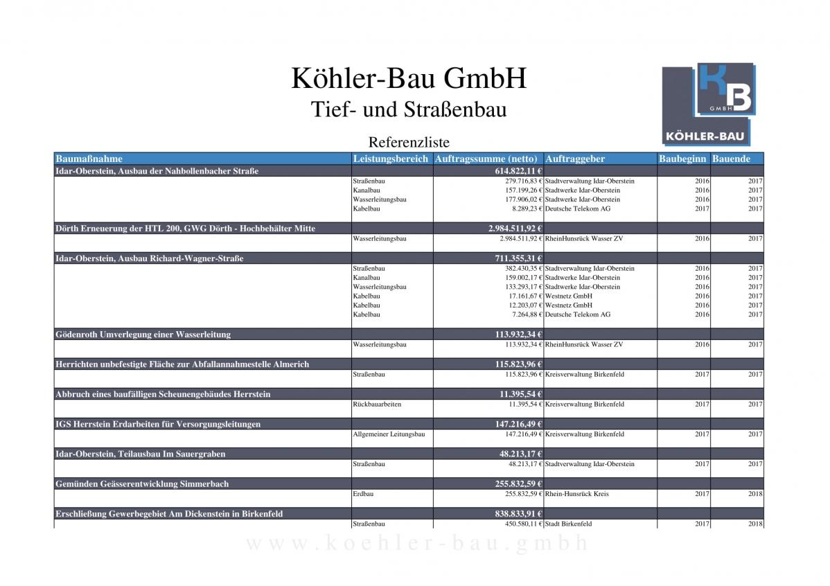 Referenzliste_koehler-bau_gesamt-17