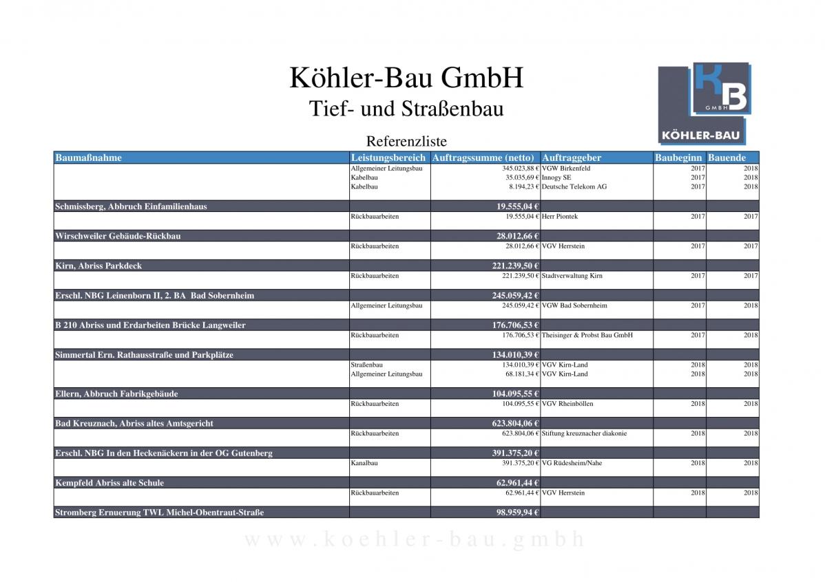 Referenzliste_koehler-bau_gesamt-18