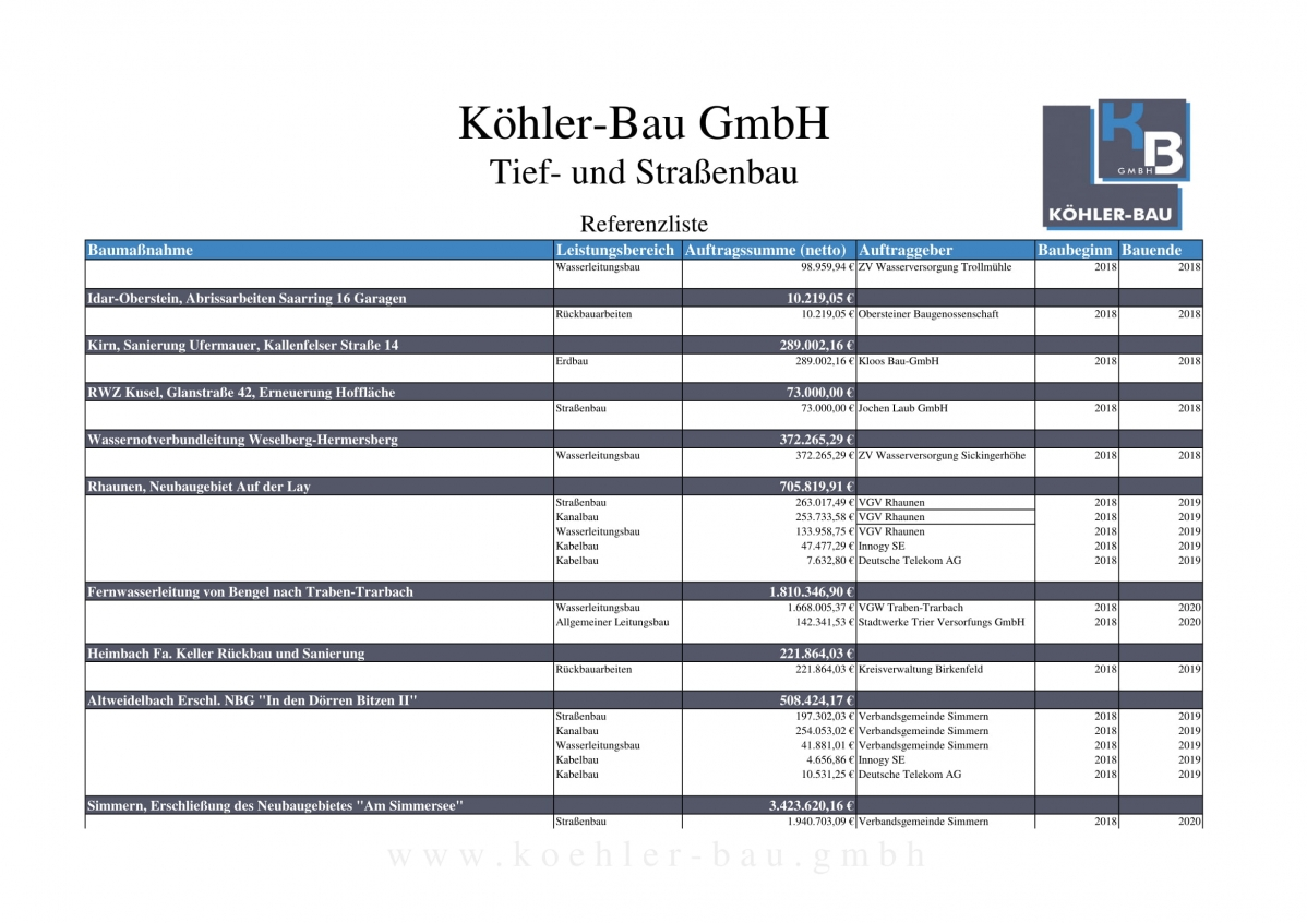 Referenzliste_koehler-bau_gesamt-19