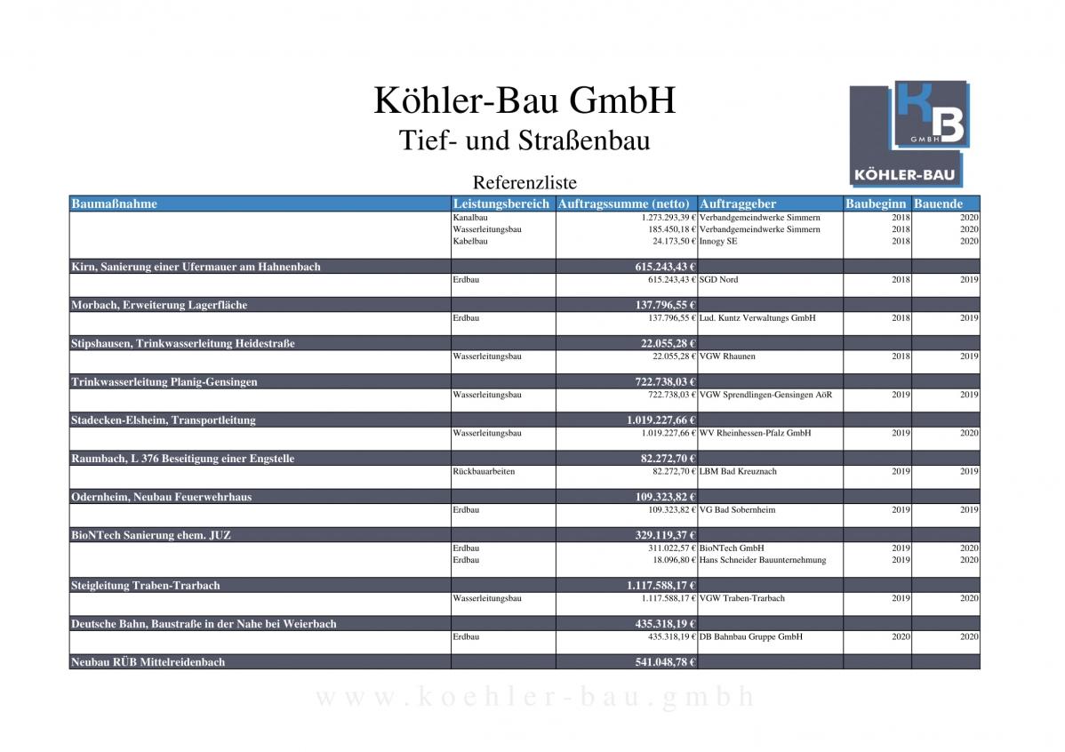 Referenzliste_koehler-bau_gesamt-20