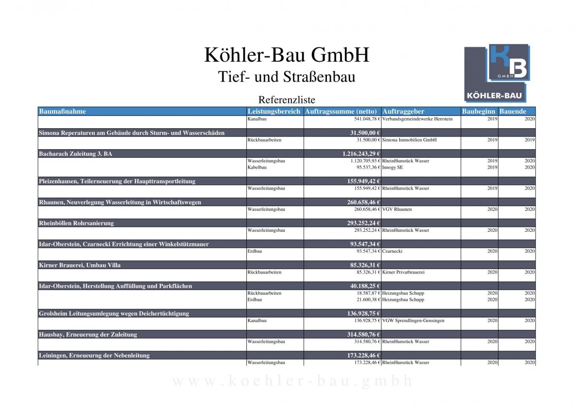 Referenzliste_koehler-bau_gesamt-21