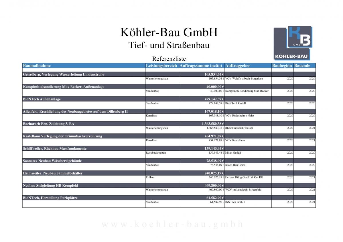 Referenzliste_koehler-bau_gesamt-22
