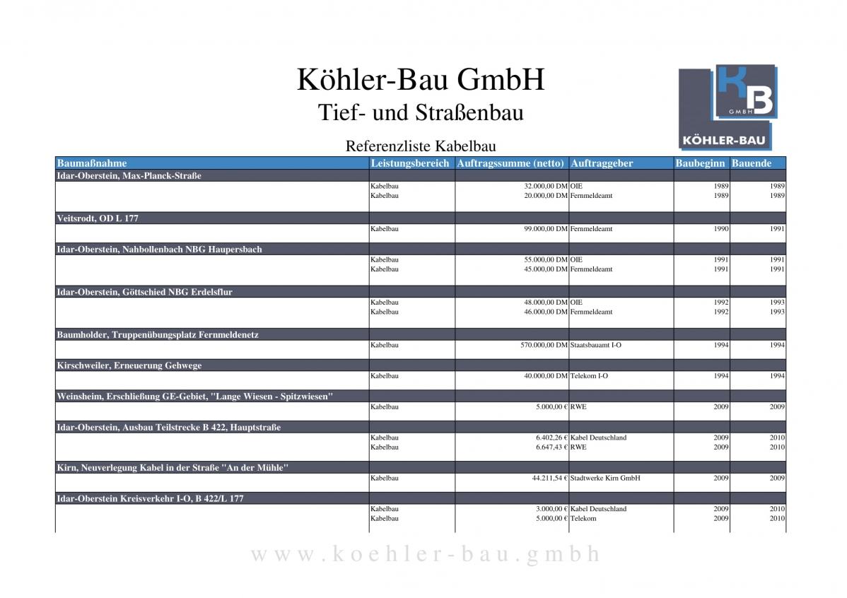 Referenzliste_koehler-bau_Kabelbau-01