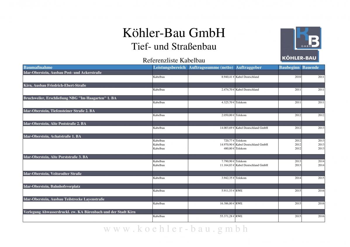 Referenzliste_koehler-bau_Kabelbau-02