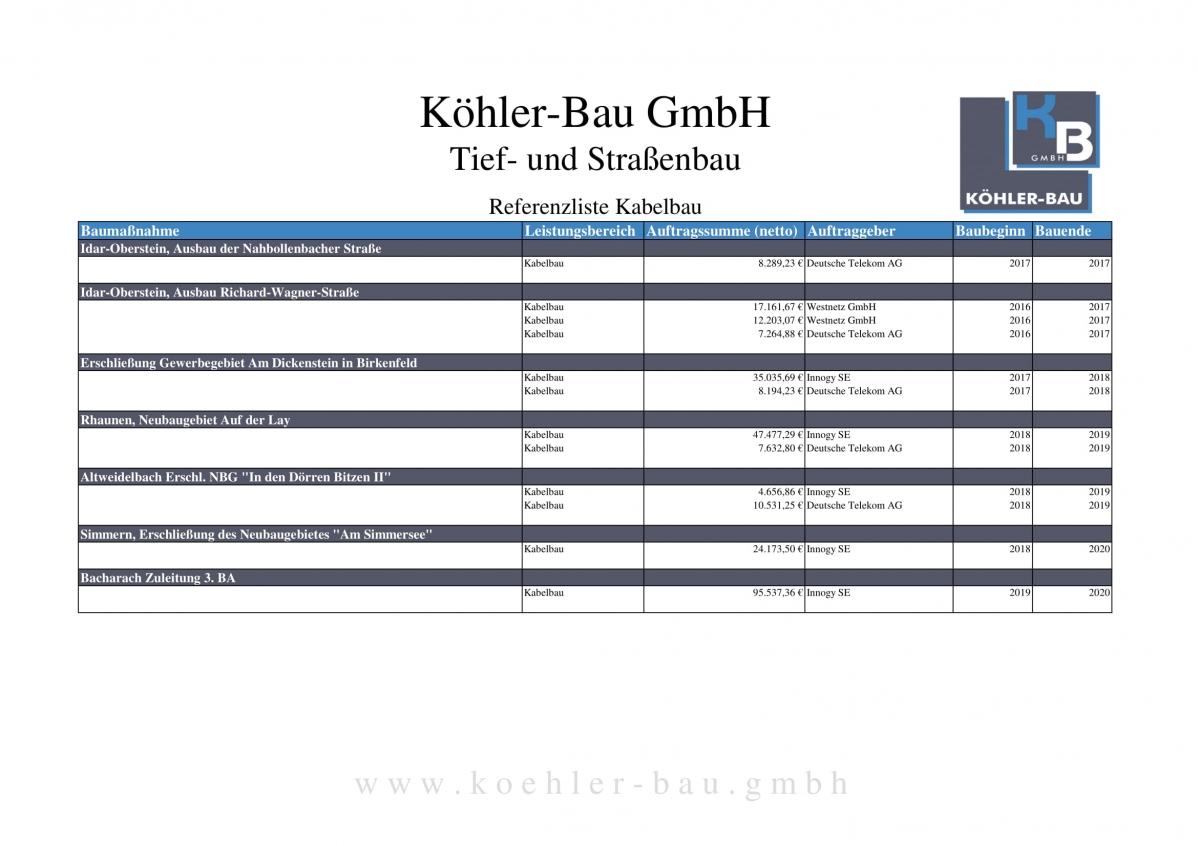 Referenzliste_koehler-bau_Kabelbau-03
