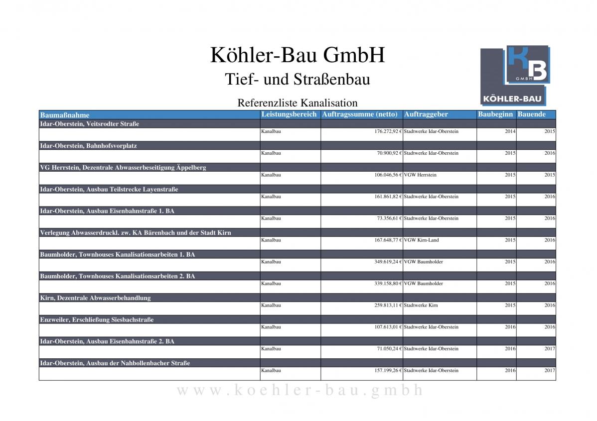 Referenzliste_koehler-bau_Kanalisation-01