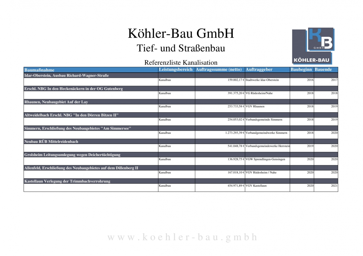 Referenzliste_koehler-bau_Kanalisation-02