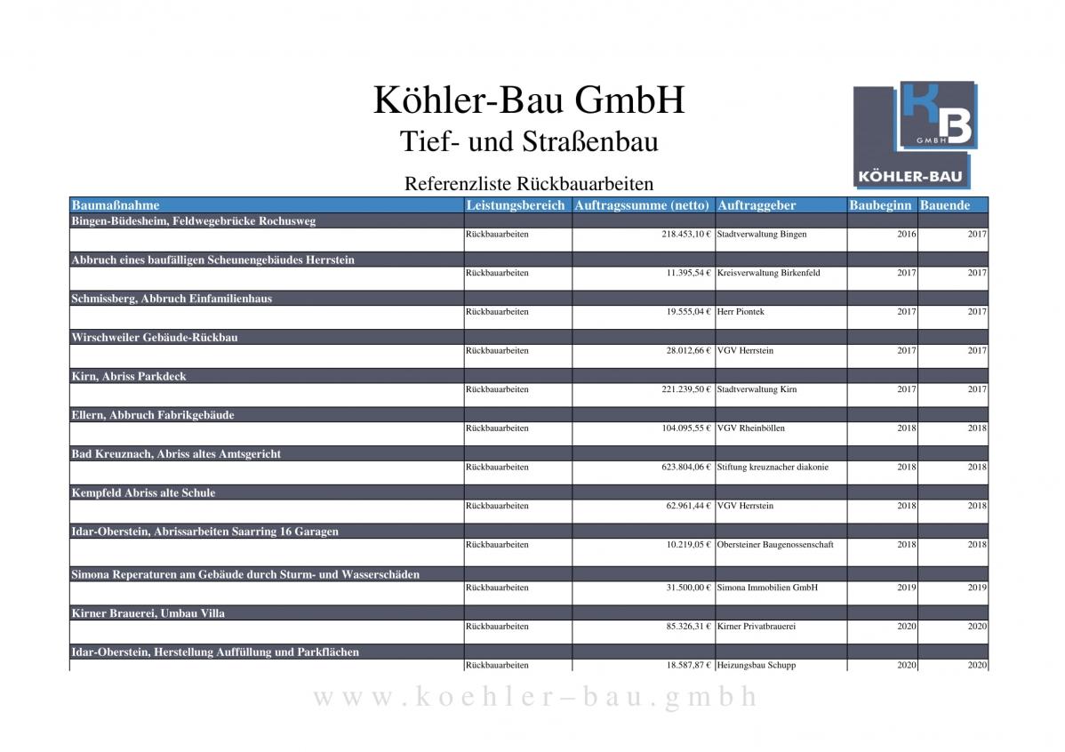 Referenzliste_koehler-bau_Rueckbauarbeiten-01