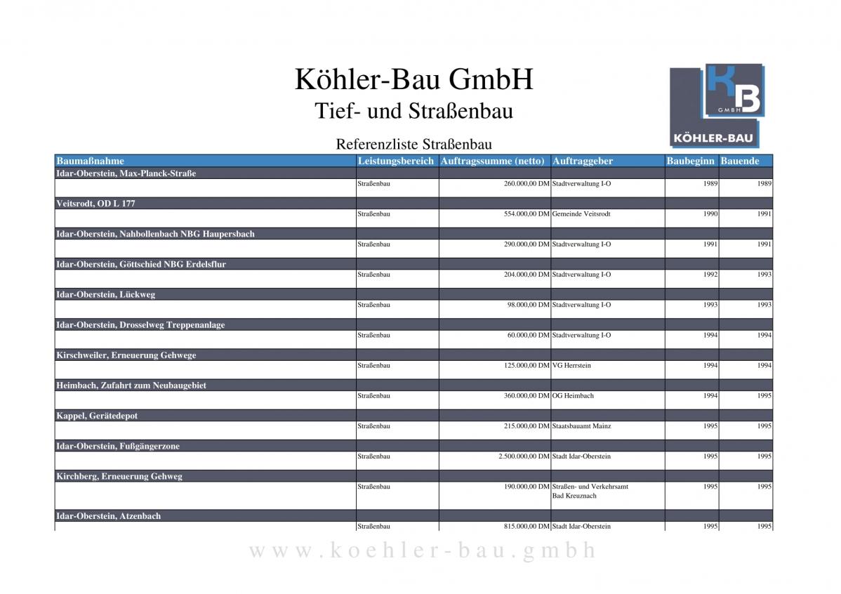 Referenzliste_koehler-bau_Strassenbau-01
