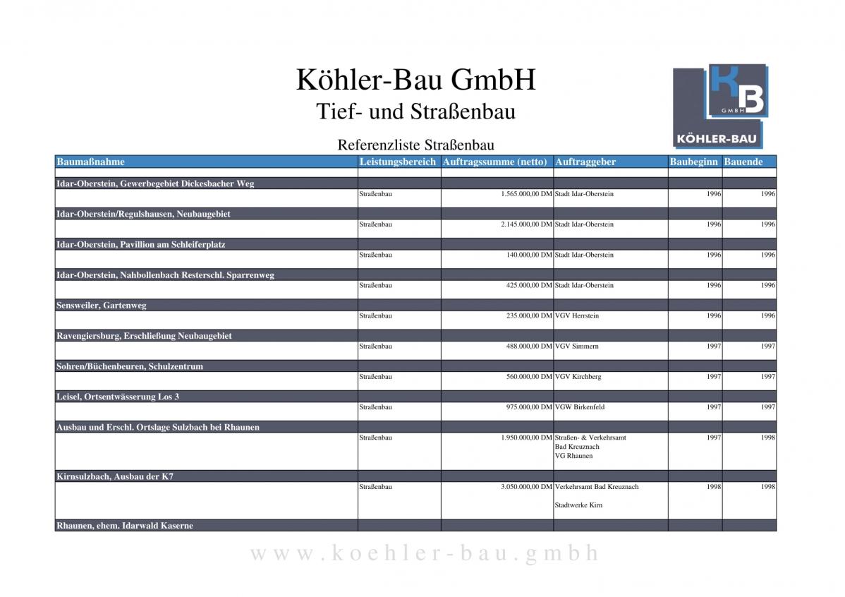 Referenzliste_koehler-bau_Strassenbau-02