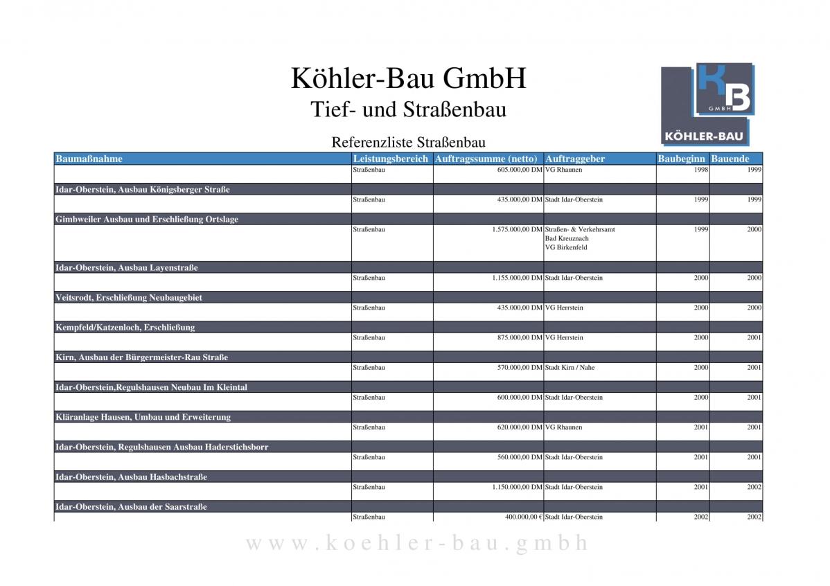 Referenzliste_koehler-bau_Strassenbau-03