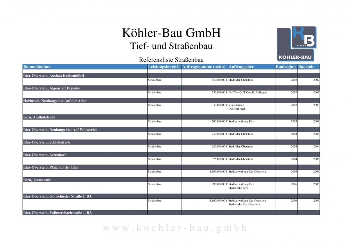 Referenzliste_koehler-bau_Strassenbau-04