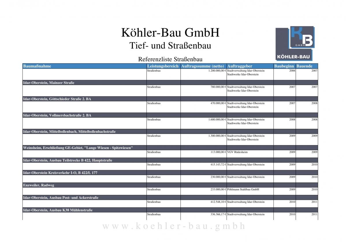 Referenzliste_koehler-bau_Strassenbau-05
