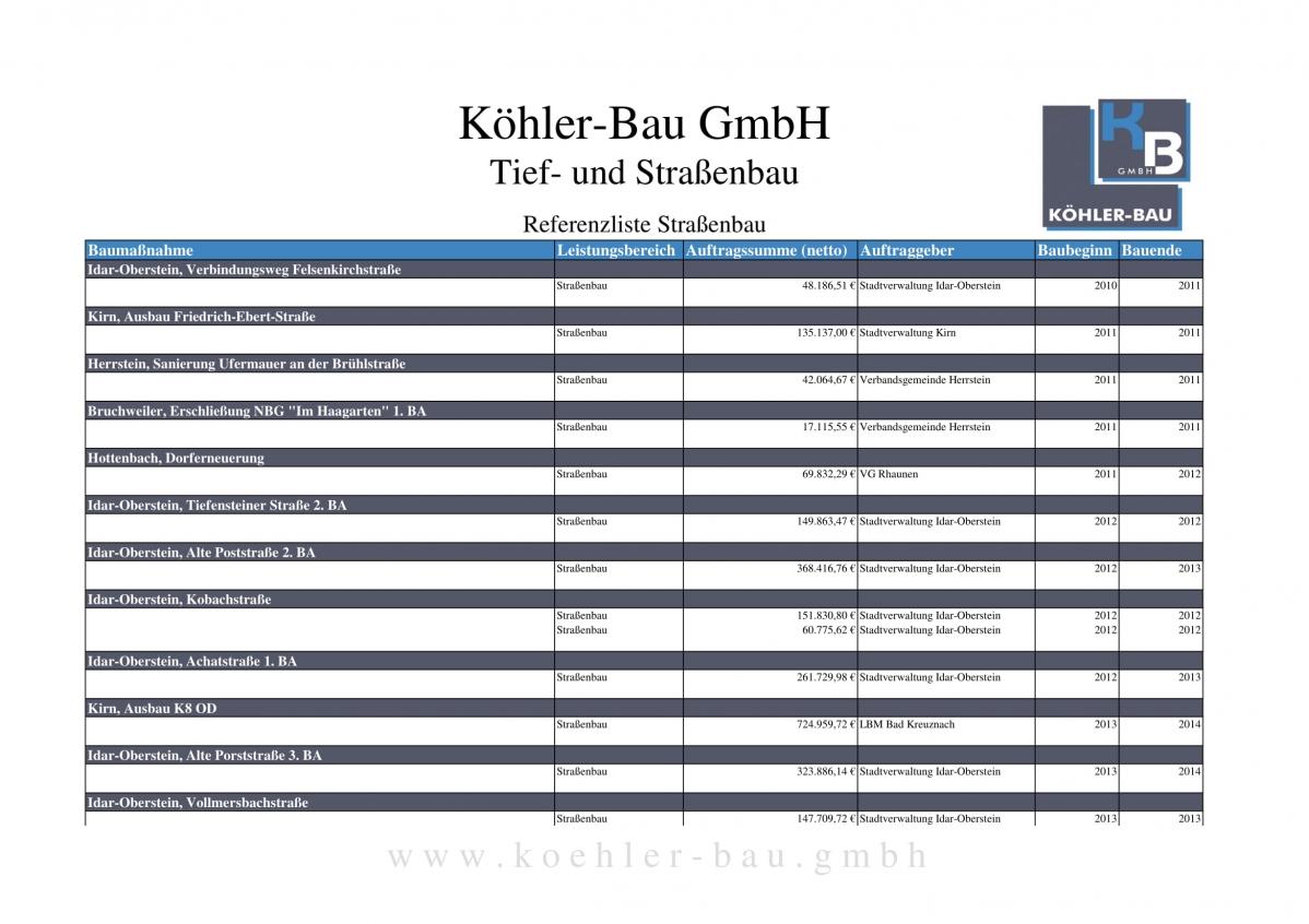 Referenzliste_koehler-bau_Strassenbau-06