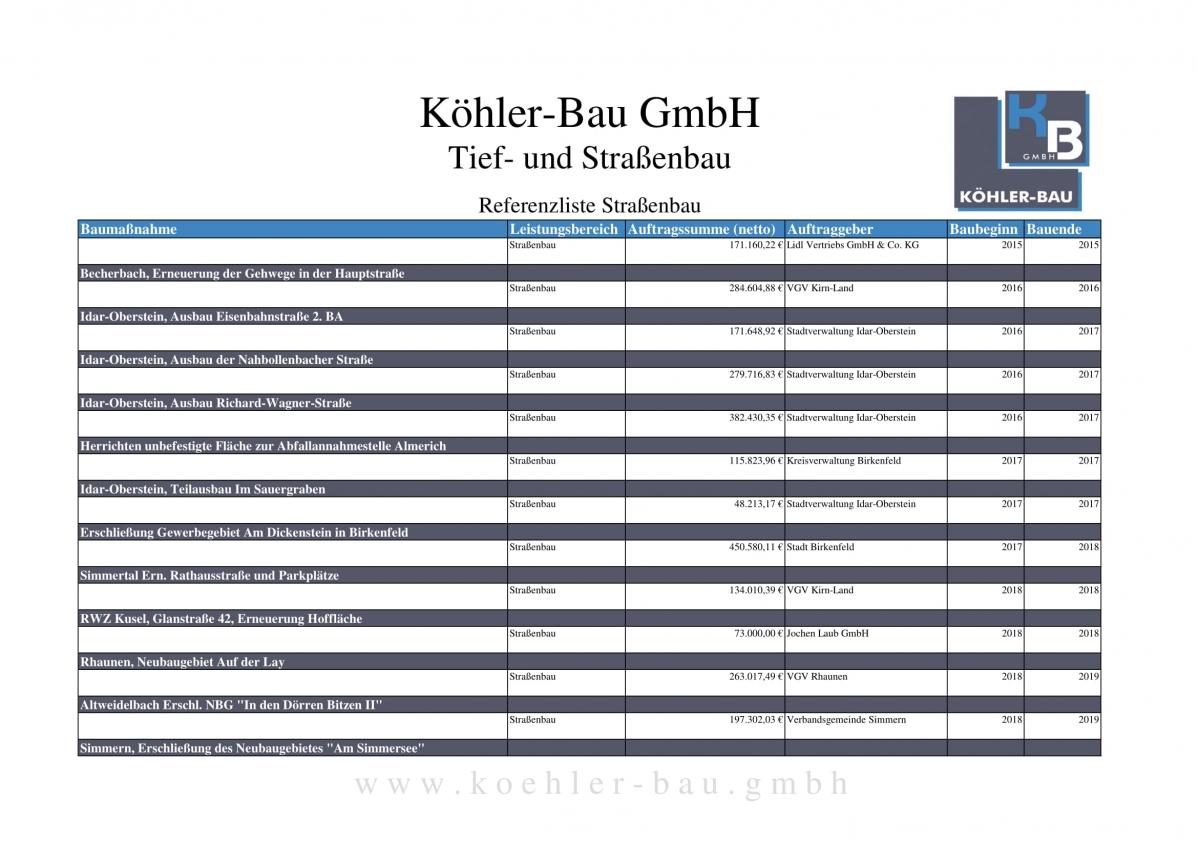 Referenzliste_koehler-bau_Strassenbau-08