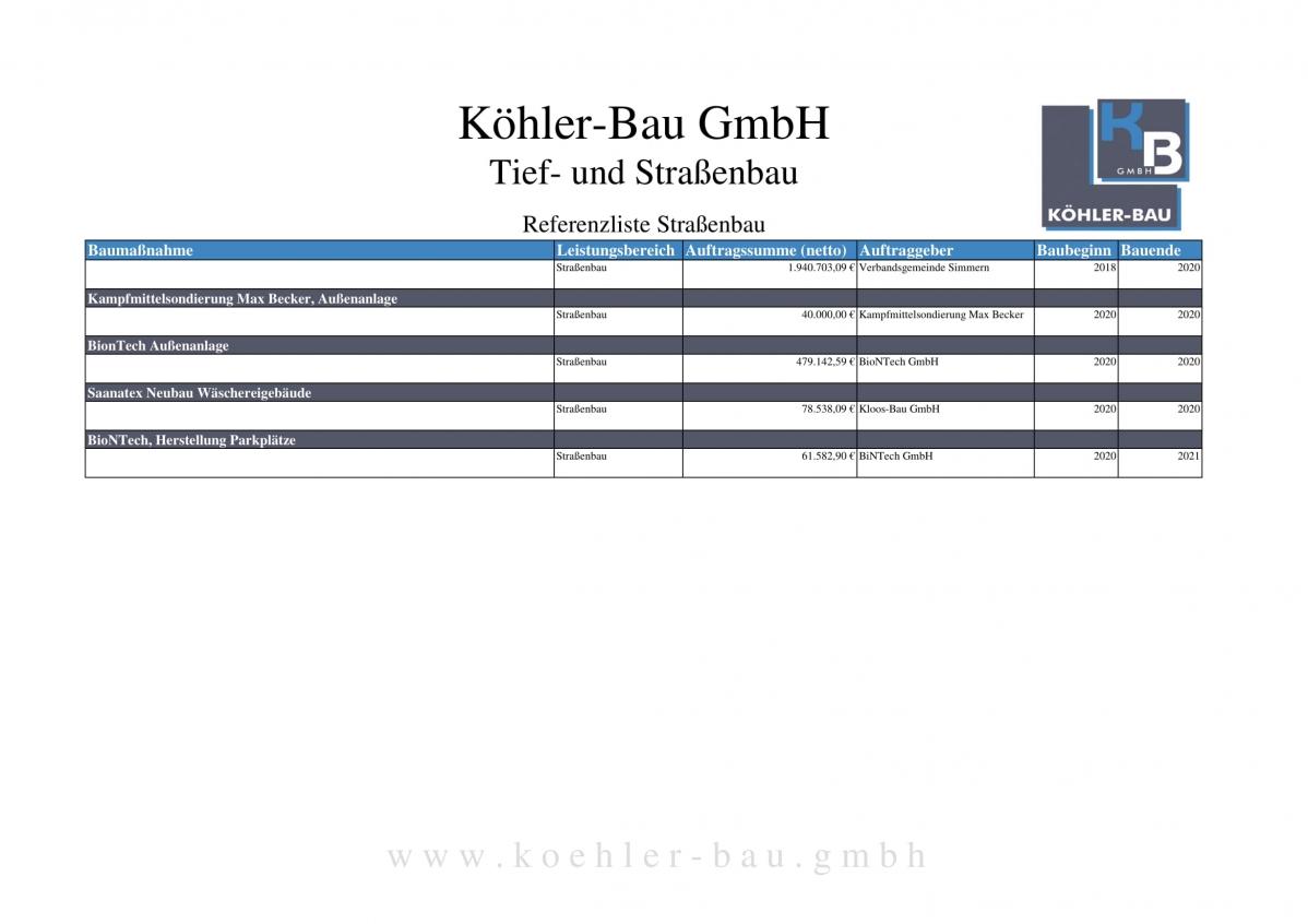 Referenzliste_koehler-bau_Strassenbau-09