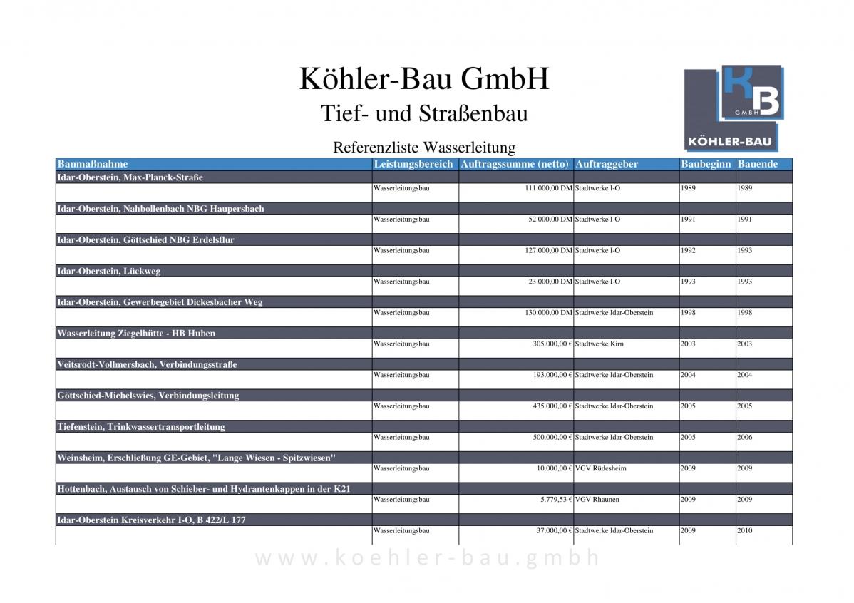 Referenzliste_koehler-bau_Wasserleitung-01