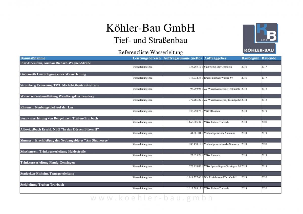 Referenzliste_koehler-bau_Wasserleitung-04