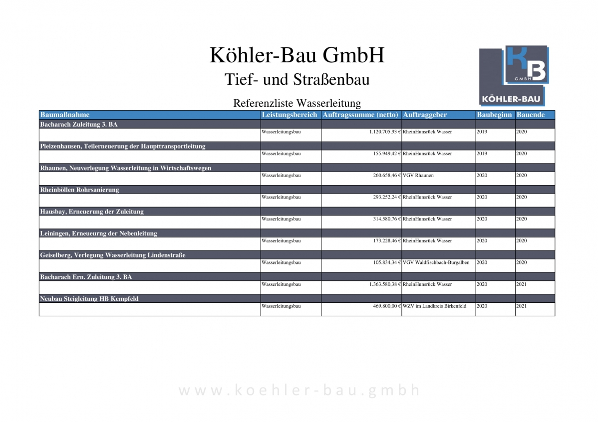 Referenzliste_koehler-bau_Wasserleitung-05